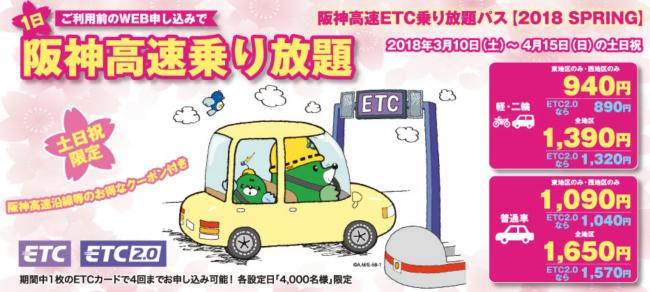 ETC阪神高速割引