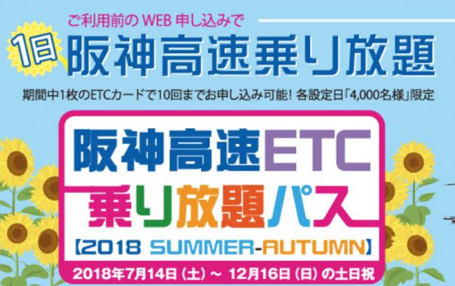 阪神高速ETC割引