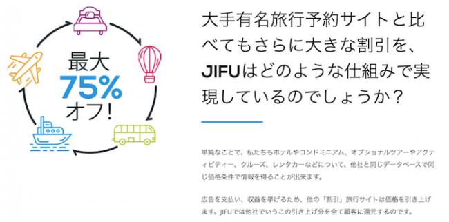 JIFUトラベル75%OFF